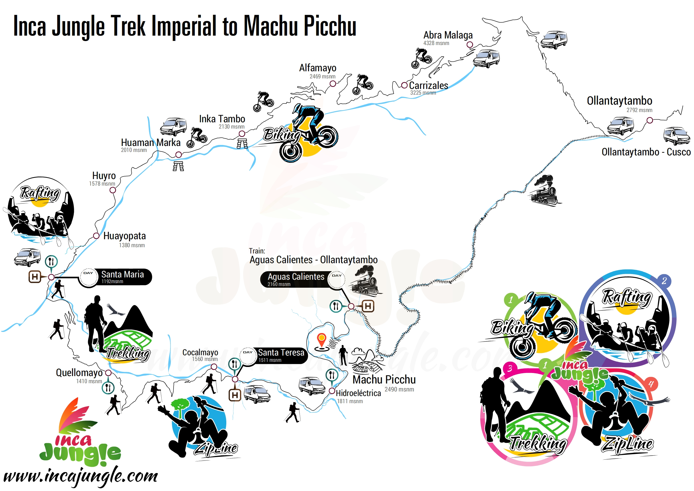 The Inca Jungle trek to Machu Picchu is by far the most adventurous trekking option in the Cusco region. It is also the most varied in terms of activities.